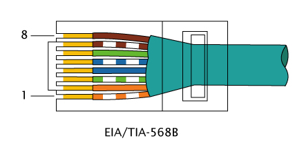 New cabling standard, TIA-568.2-D, recognizes 28-AWG patch cords